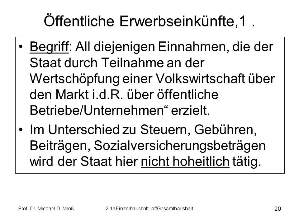 Prof. Dr. Michael D. Mroß2.1aEinzelhaushalt_öffGesamthaushalt 20 Öffentliche Erwerbseinkünfte,1. Begriff: All diejenigen Einnahmen, die der Staat durc