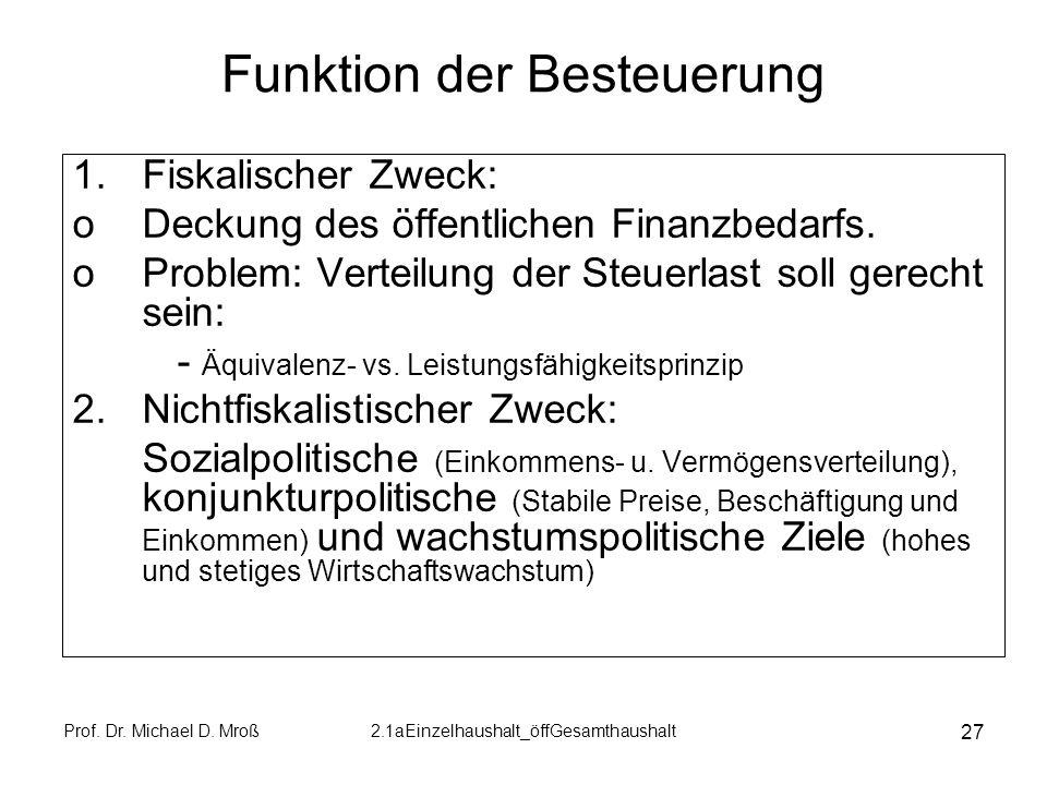 Prof. Dr. Michael D. Mroß2.1aEinzelhaushalt_öffGesamthaushalt 27 Funktion der Besteuerung 1.Fiskalischer Zweck: oDeckung des öffentlichen Finanzbedarf