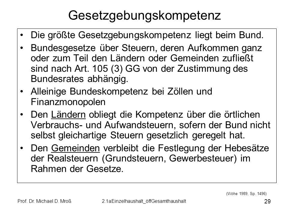 Prof. Dr. Michael D. Mroß2.1aEinzelhaushalt_öffGesamthaushalt 29 Gesetzgebungskompetenz Die größte Gesetzgebungskompetenz liegt beim Bund. Bundesgeset