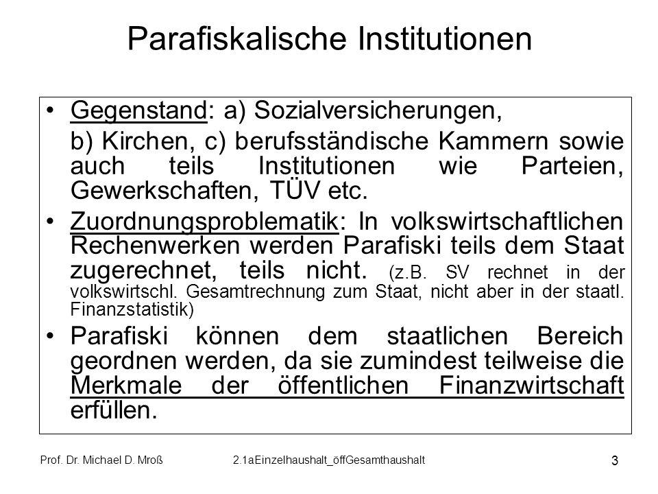 Prof. Dr. Michael D. Mroß2.1aEinzelhaushalt_öffGesamthaushalt 3 Parafiskalische Institutionen Gegenstand: a) Sozialversicherungen, b) Kirchen, c) beru