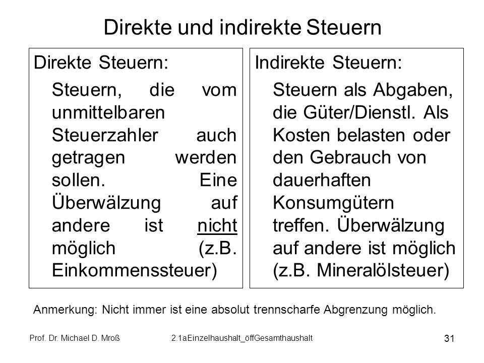 Prof. Dr. Michael D. Mroß2.1aEinzelhaushalt_öffGesamthaushalt 31 Direkte und indirekte Steuern Direkte Steuern: Steuern, die vom unmittelbaren Steuerz