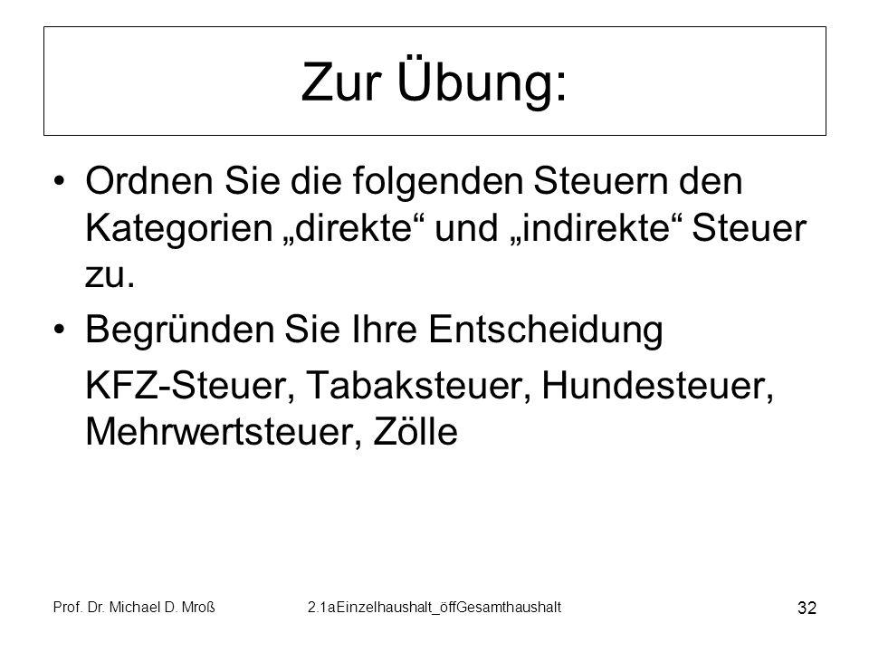 Prof. Dr. Michael D. Mroß2.1aEinzelhaushalt_öffGesamthaushalt 32 Zur Übung: Ordnen Sie die folgenden Steuern den Kategorien direkte und indirekte Steu