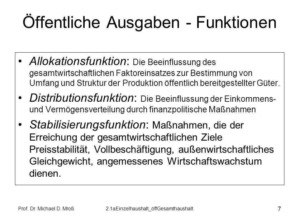 Prof.Dr. Michael D. Mroß2.1aEinzelhaushalt_öffGesamthaushalt 28 Äquivalenz- vs.