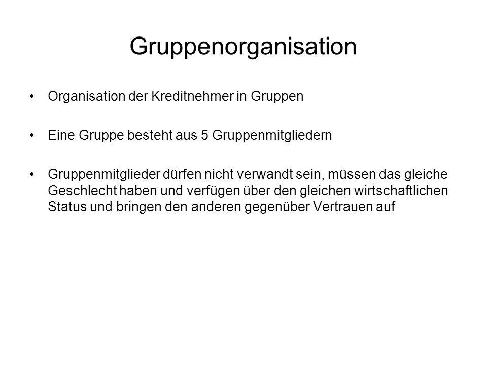 Gruppenorganisation Organisation der Kreditnehmer in Gruppen Eine Gruppe besteht aus 5 Gruppenmitgliedern Gruppenmitglieder dürfen nicht verwandt sein