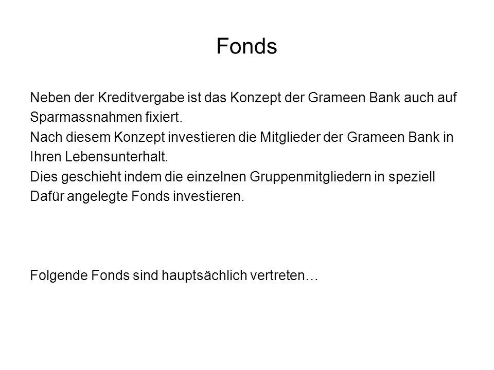 Fonds Neben der Kreditvergabe ist das Konzept der Grameen Bank auch auf Sparmassnahmen fixiert. Nach diesem Konzept investieren die Mitglieder der Gra