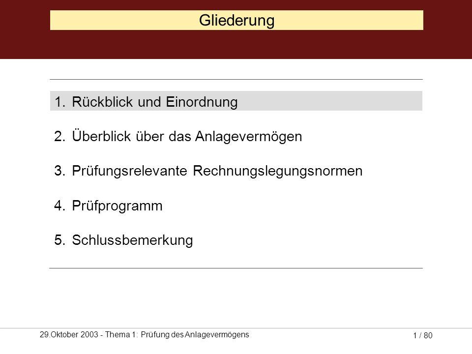 Universität Trier Fachbereich IV PbSf im Hauptstudium WS 2003/04 Der Jahresabschluss und die sich anschließende Jahresabschlussprüfung Prüfung des Anl