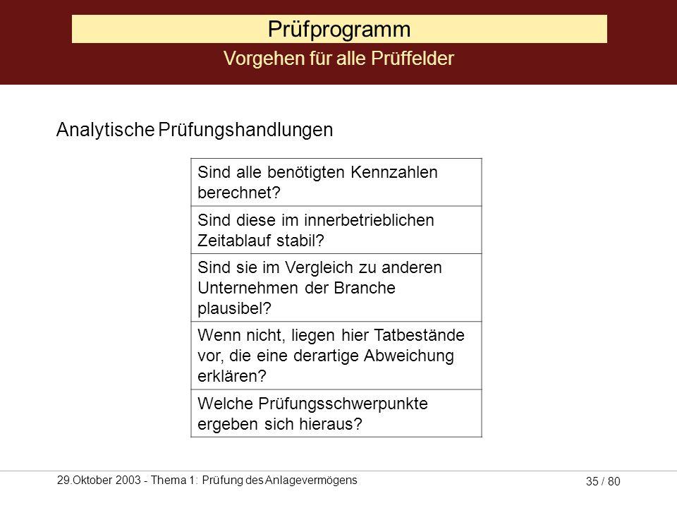 29.Oktober 2003 - Thema 1: Prüfung des Anlagevermögens 34 / 80 Prüfprogramm Systemprüfung Vorgehen für alle Prüffelder Prüfungsziele Liegen alle relev