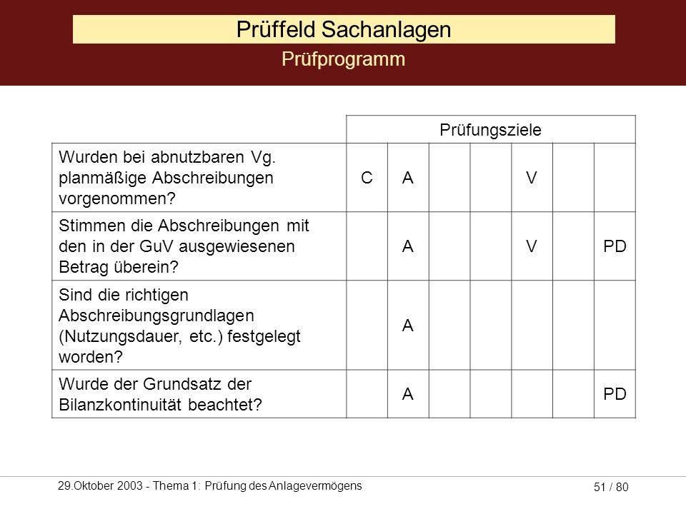 29.Oktober 2003 - Thema 1: Prüfung des Anlagevermögens 50 / 80 Prüffeld Sachanlagen Prüfprogramm Welche Prüfungsfragen ergeben sich im Bezug auf planm