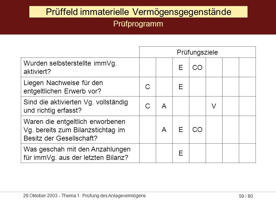 29.Oktober 2003 - Thema 1: Prüfung des Anlagevermögens 58 / 80 Prüffeld immaterielle Vermögensgegenstände Prüfprogramm Welche Prüfungsfragen ergeben s