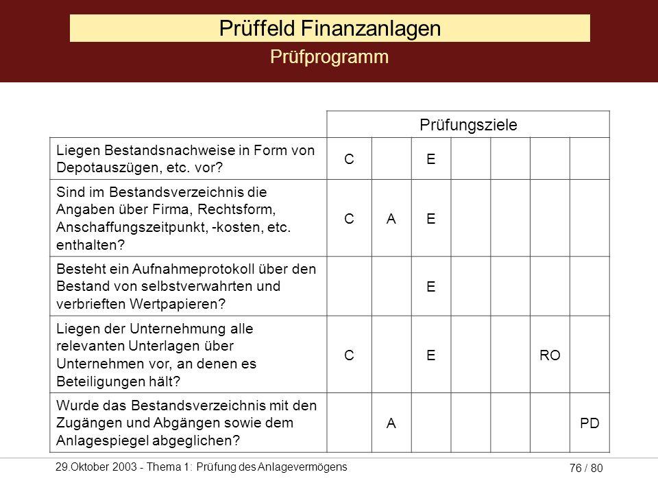 29.Oktober 2003 - Thema 1: Prüfung des Anlagevermögens 75 / 80 Prüffeld Finanzanlagen Prüfprogramm Welche Prüfungsfragen ergeben sich im Bezug auf den