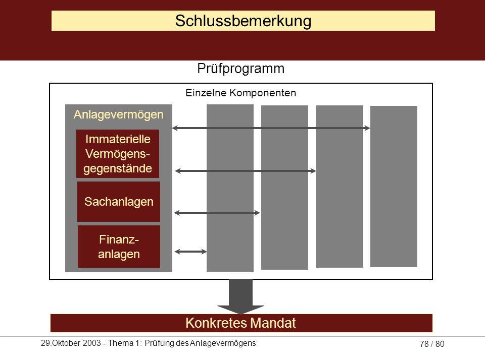 29.Oktober 2003 - Thema 1: Prüfung des Anlagevermögens 77 / 80 Gliederung 1.Rückblick und Einordnung 2.Überblick über das Anlagevermögen 3.Prüfungsrel