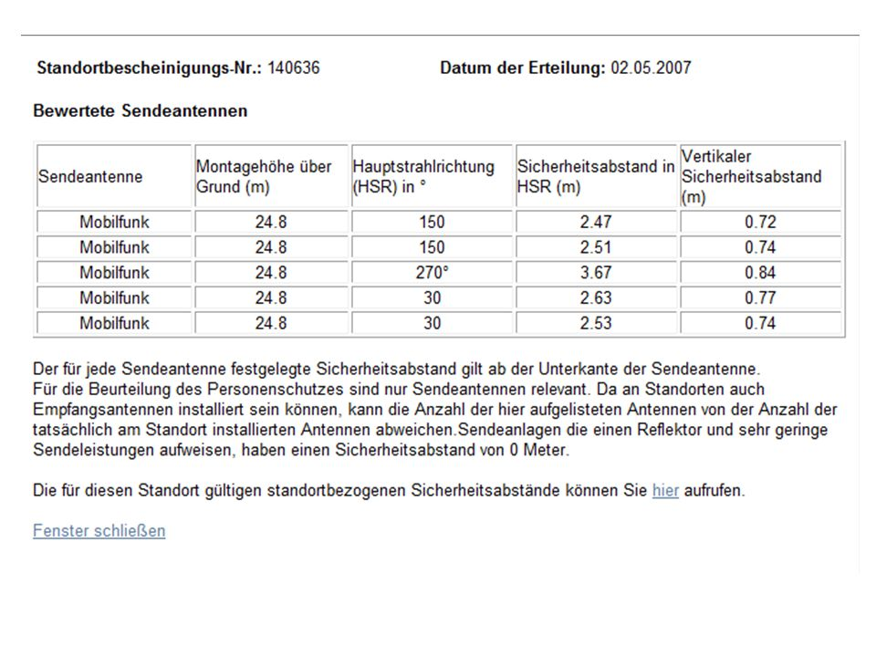 A.Gebühren für die Erteilung einer StandortbescheinigungGebühr in Euro A.1Grundbetrag für die Bearbeitung eines Antrages73 A.2Zusätzlich zu A.1 für jede zu bewertende Sendeantenne (auch für bereits am Standort vorhandene und zu bewertende Sendeantennen bei Standortmitbenutzungen; auch bei vorläufigen Standortbescheinigungen gemäß § 5 Abs.