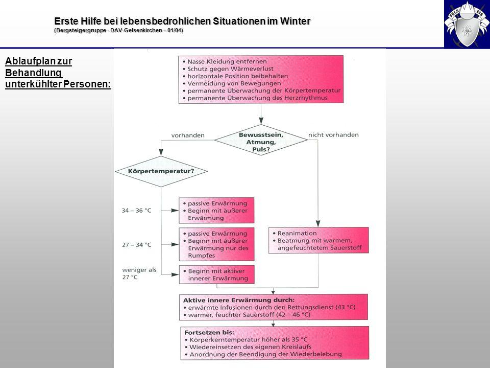 Erste Hilfe bei lebensbedrohlichen Situationen im Winter (Bergsteigergruppe - DAV-Gelsenkirchen – 01/04) Ablaufplan zur Behandlung unterkühlter Person
