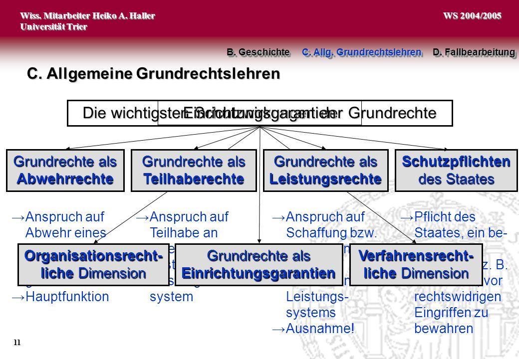 Wiss. Mitarbeiter Heiko A. Haller Universität Trier 11 WS 2004/2005 C. Allgemeine Grundrechtslehren B. Geschichte C. Allg. Grundrechtslehren D. Fallbe
