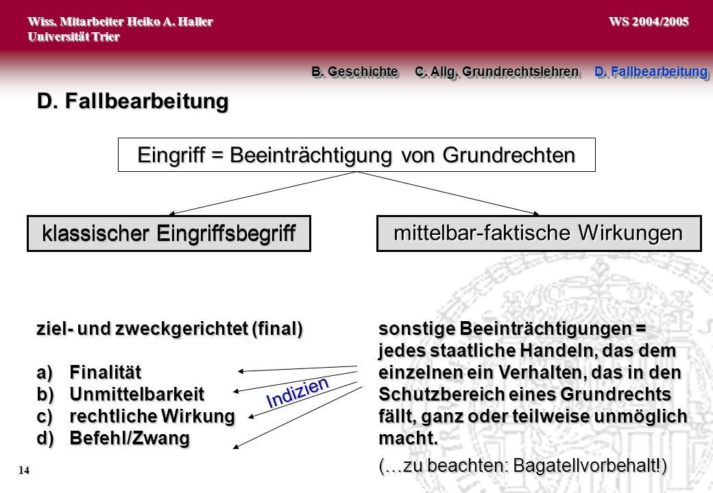 Wiss. Mitarbeiter Heiko A. Haller Universität Trier 14 WS 2004/2005 mittelbar-faktische Wirkungen klassischer Eingriffsbegriff B. Geschichte C. Allg.