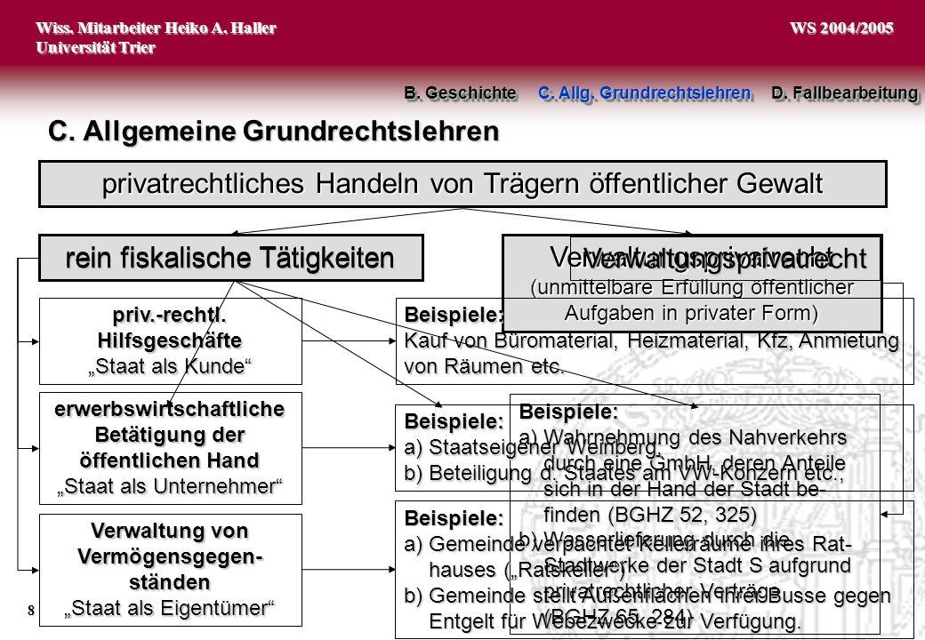 Wiss. Mitarbeiter Heiko A. Haller Universität Trier 8 WS 2004/2005 rein fiskalische Tätigkeiten privatrechtliches Handeln von Trägern öffentlicher Gew