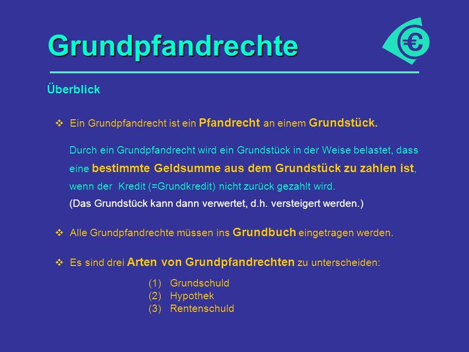 Grundbuch Das Grundbuch ist ein Verzeichnis (Register) aller Grundstücke in einem Amtsgerichtsbezirk.