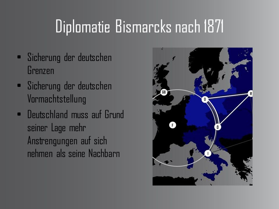 Diplomatie Bismarcks nach 1871 Sicherung der deutschen Grenzen Sicherung der deutschen Vormachtstellung Deutschland muss auf Grund seiner Lage mehr Anstrengungen auf sich nehmen als seine Nachbarn
