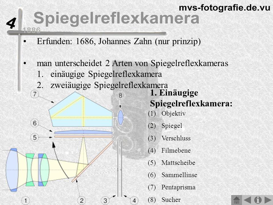 Erfunden: 1686, Johannes Zahn (nur prinzip) man unterscheidet 2 Arten von Spiegelreflexkameras 1.einäugige Spiegelreflexkamera 2.zweiäugige Spiegelreflexkamera 1.