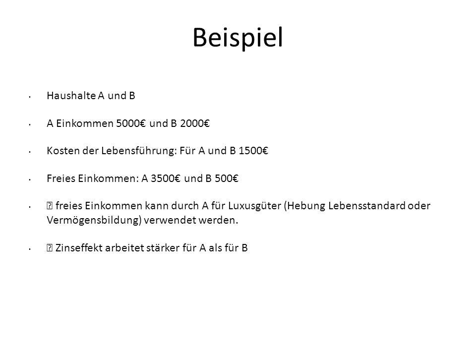 Beispiel Haushalte A und B A Einkommen 5000 und B 2000 Kosten der Lebensführung: Für A und B 1500 Freies Einkommen: A 3500 und B 500 freies Einkommen