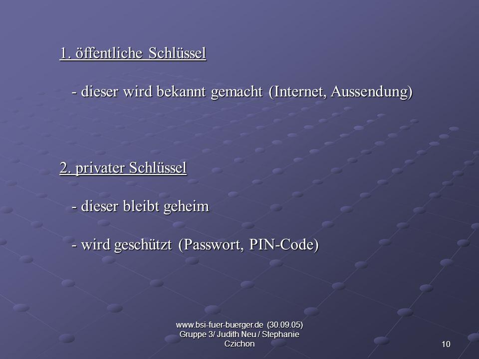 10 www.bsi-fuer-buerger.de (30.09.05) Gruppe 3/ Judith Neu / Stephanie Czichon 1. öffentliche Schlüssel - dieser wird bekannt gemacht (Internet, Ausse