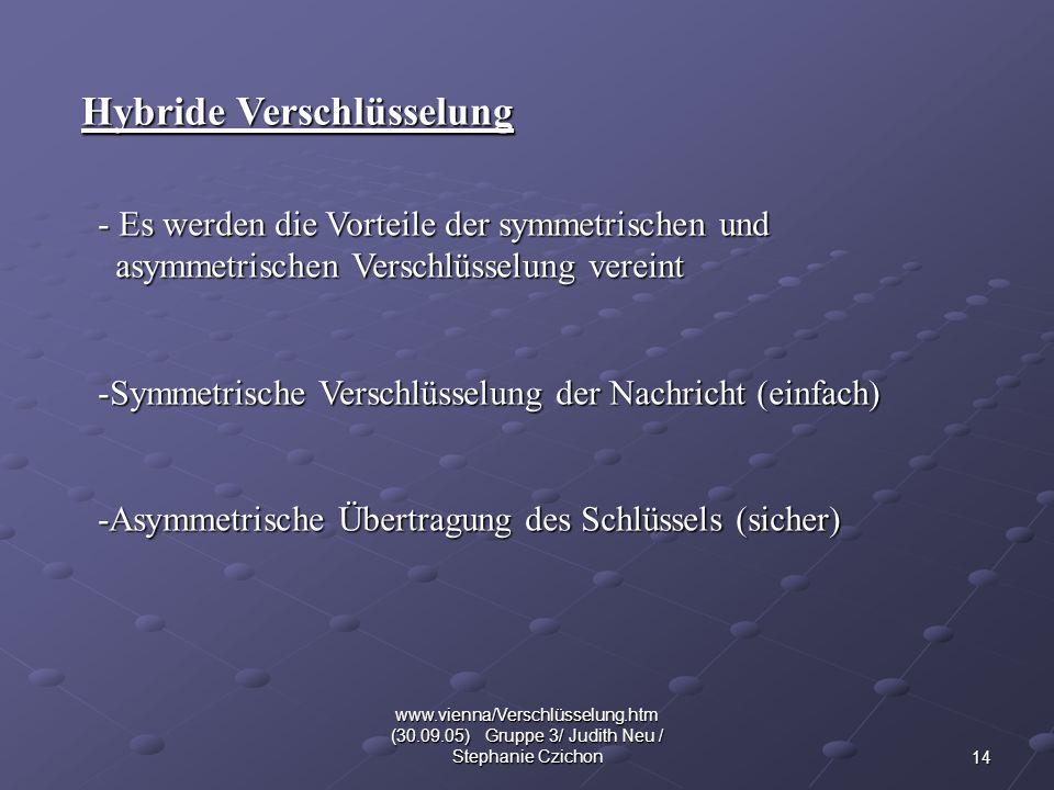 14 www.vienna/Verschlüsselung.htm (30.09.05) Gruppe 3/ Judith Neu / Stephanie Czichon Hybride Verschlüsselung - Es werden die Vorteile der symmetrisch