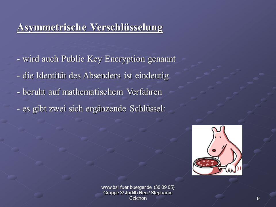 9 www.bsi-fuer-buerger.de (30.09.05) Gruppe 3/ Judith Neu / Stephanie Czichon Asymmetrische Verschlüsselung - wird auch Public Key Encryption genannt