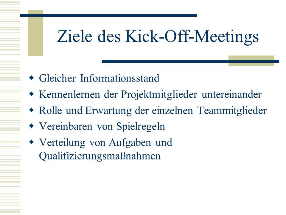 Ziele des Kick-Off-Meetings Gleicher Informationsstand Kennenlernen der Projektmitglieder untereinander Rolle und Erwartung der einzelnen Teammitglied
