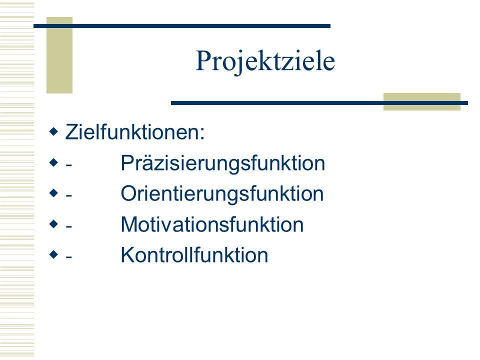Projektziele Zielfunktionen: - Präzisierungsfunktion - Orientierungsfunktion - Motivationsfunktion - Kontrollfunktion