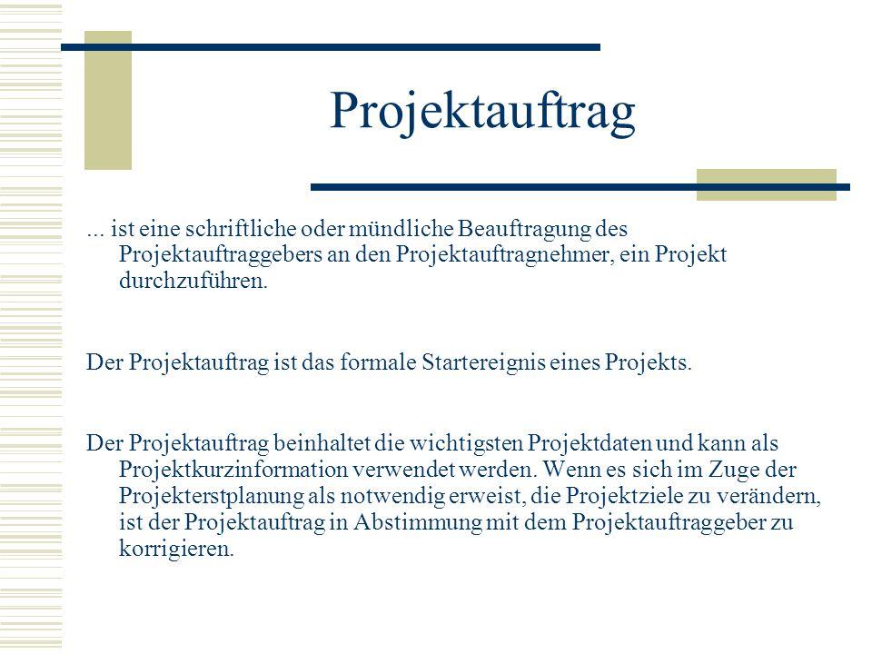 Projektauftragsgliederung Zweck: Motiv, Anlas, Hintergrund Wozu.