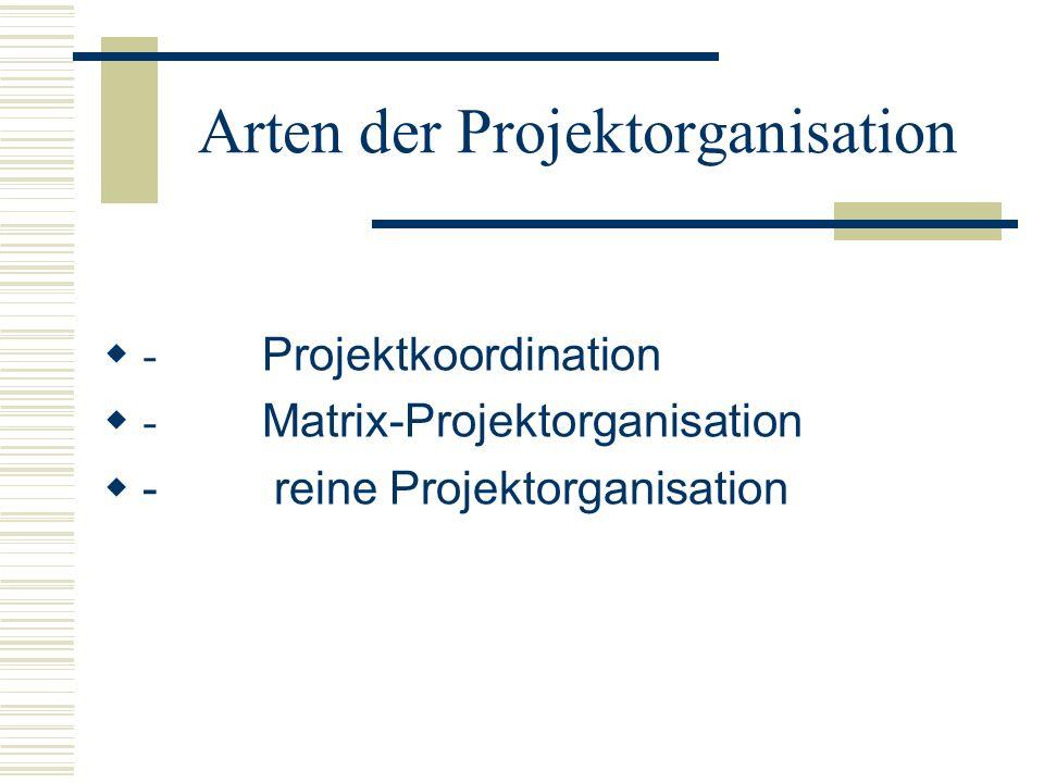 Hauptaufgaben des Projektleiters - Abstimmung der Projektziele im Rahmen des Projektauftrags mit dem Auftraggeber - Zusammenstellung des Projektteams - Organisation der Infrastruktur (Räumlichkeiten; Arbeitsmittel; Dienstleistungen) - Leitung des Planungsprozesses bzw.