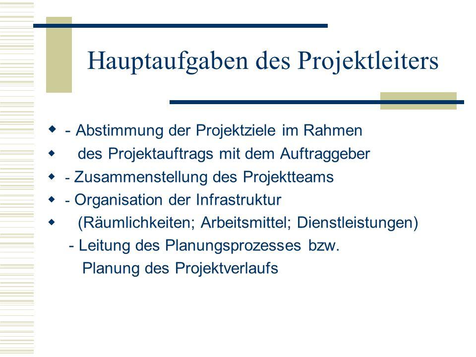weitere Aufgaben - Steuerung und Kontrolle des gesamten Projektverlaufs - Führung der Projektmitarbeiter - Sicherstellung des Informationsflusses unter den Projektmitarbeitern - Kontakt zum Auftraggeber - Präsentation des Projektergebnisses - Sicherstellung einer erforderlichen Dokumentation einschließlich Abschlußbericht