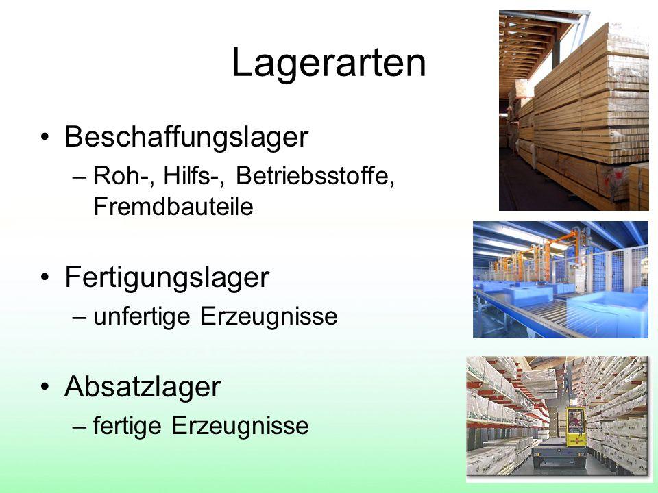 Lagerkennzahlen Eine Präsentation von und mit Raphael Schaubhut und Tim Seiter