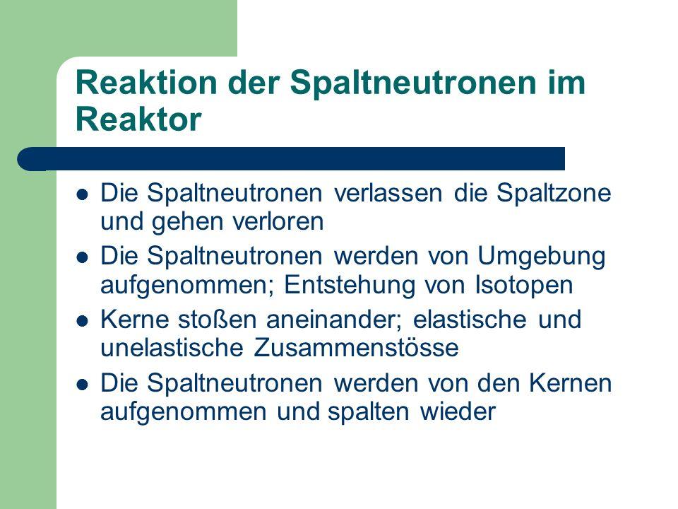 Reaktion der Spaltneutronen im Reaktor Die Spaltneutronen verlassen die Spaltzone und gehen verloren Die Spaltneutronen werden von Umgebung aufgenomme