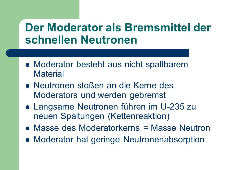 Der Moderator als Bremsmittel der schnellen Neutronen Moderator besteht aus nicht spaltbarem Material Neutronen stoßen an die Kerne des Moderators und
