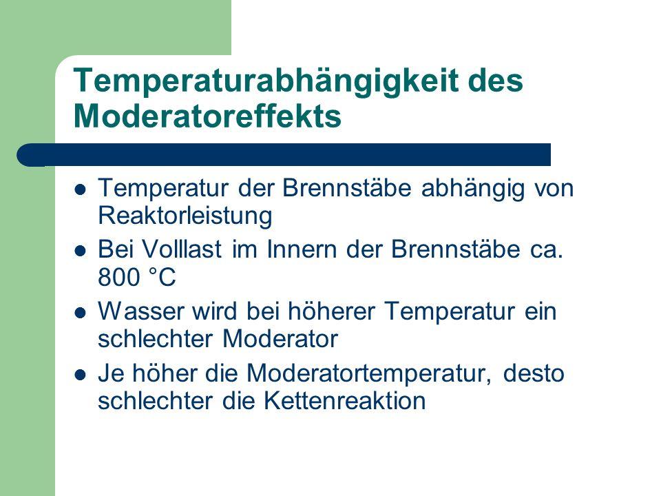 Temperaturabhängigkeit des Moderatoreffekts Temperatur der Brennstäbe abhängig von Reaktorleistung Bei Volllast im Innern der Brennstäbe ca. 800 °C Wa