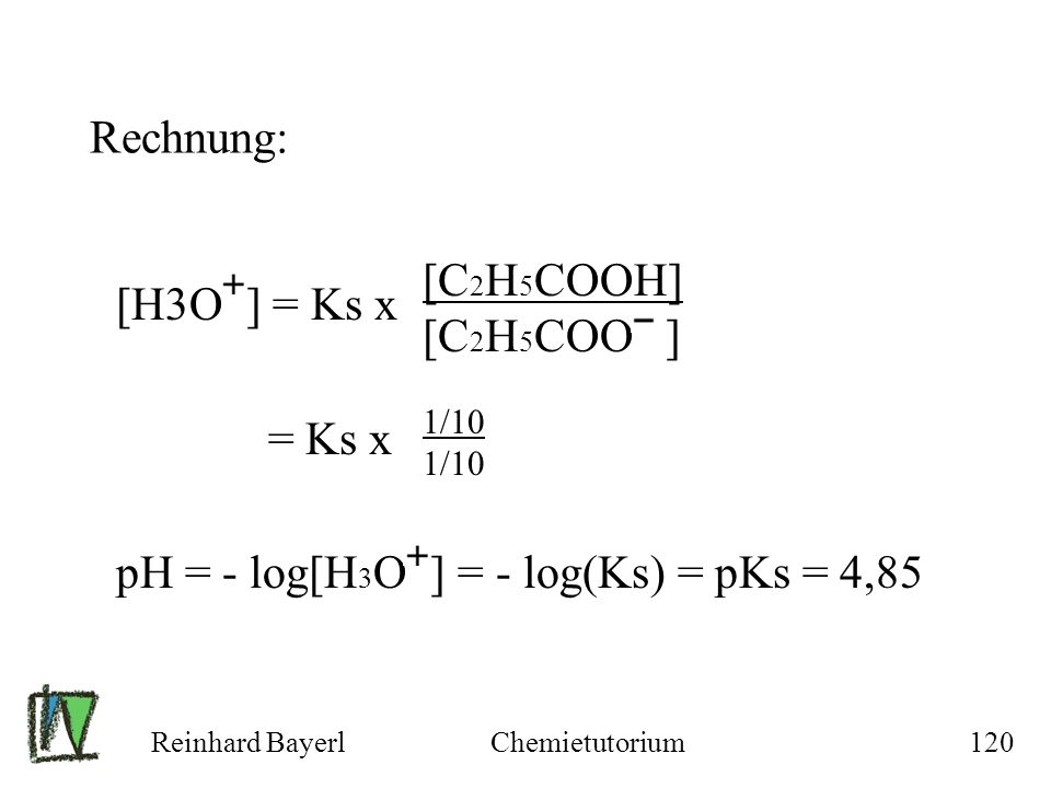 Reinhard BayerlChemietutorium120 Rechnung: [H3O ] = Ks x = Ks x pH = - log[H 3 O ] = - log(Ks) = pKs = 4,85 [C 2 H 5 COOH] [C 2 H 5 COO ] 1/10