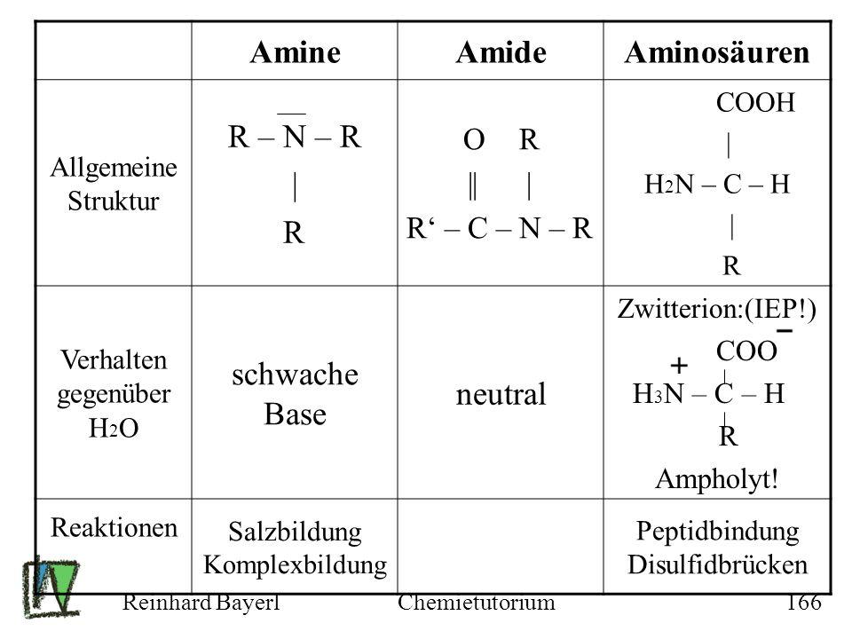Reinhard BayerlChemietutorium166 AmineAmideAminosäuren Allgemeine Struktur R – N – R | R O R || | R – C – N – R COOH | H 2 N – C – H | R Verhalten geg