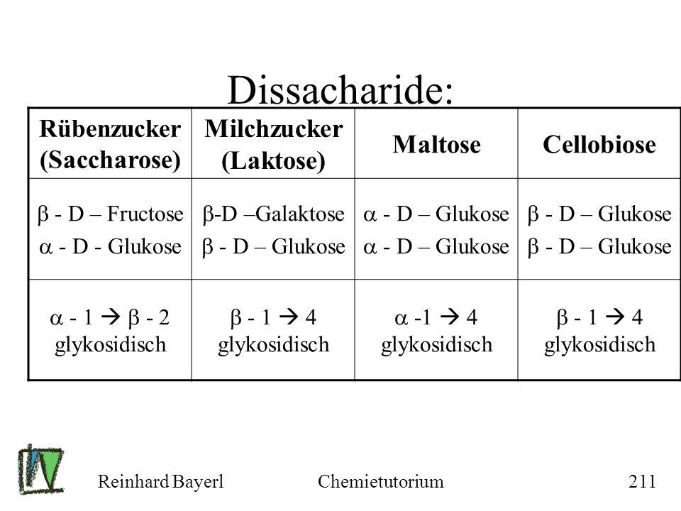 Reinhard BayerlChemietutorium211 Dissacharide: Rübenzucker (Saccharose) Milchzucker (Laktose) MaltoseCellobiose - D – Fructose - D - Glukose -D –Galak