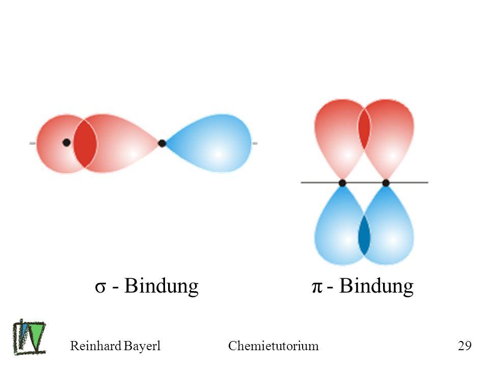 Reinhard BayerlChemietutorium29 π - Bindungσ - Bindung