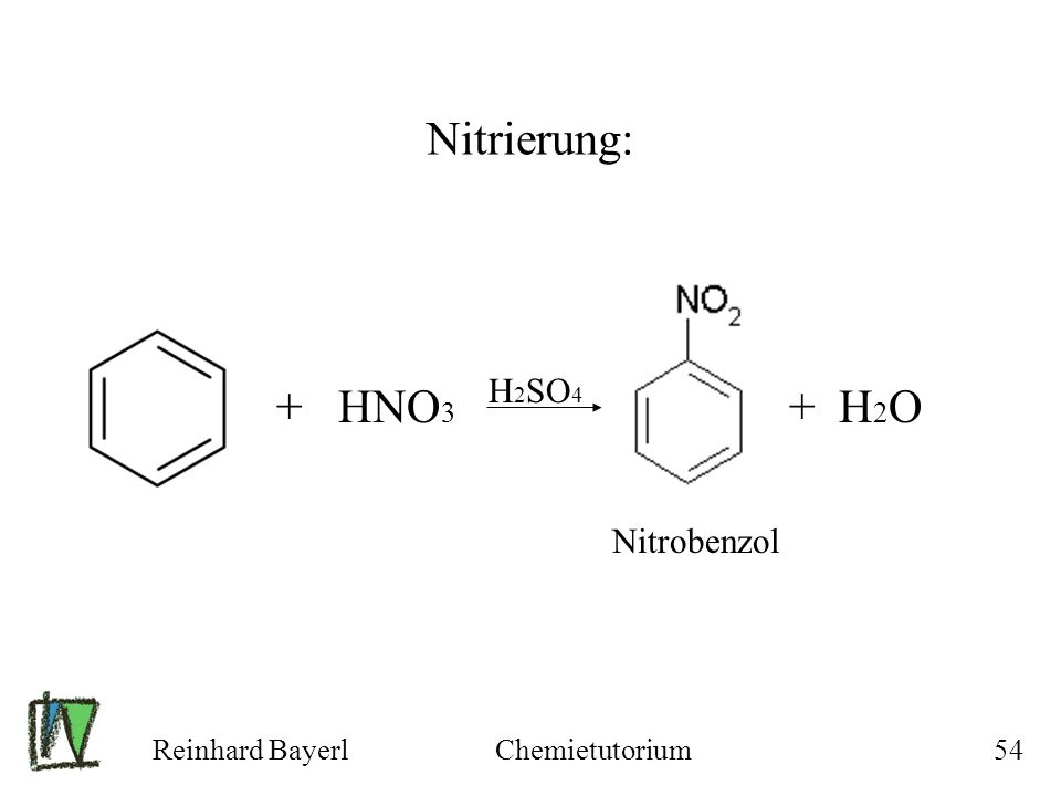 Reinhard BayerlChemietutorium54 Nitrierung: + HNO 3 H 2 SO 4 + H 2 O Nitrobenzol