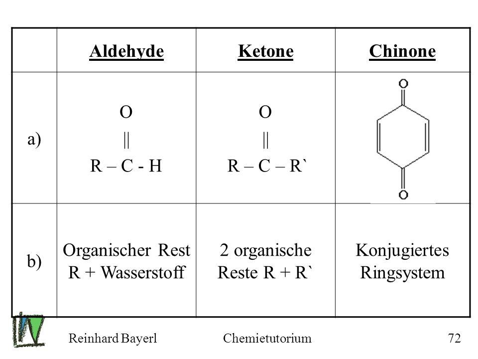 Reinhard BayerlChemietutorium72 AldehydeKetoneChinone a) O || R – C - H O || R – C – R` b) Organischer Rest R + Wasserstoff 2 organische Reste R + R`