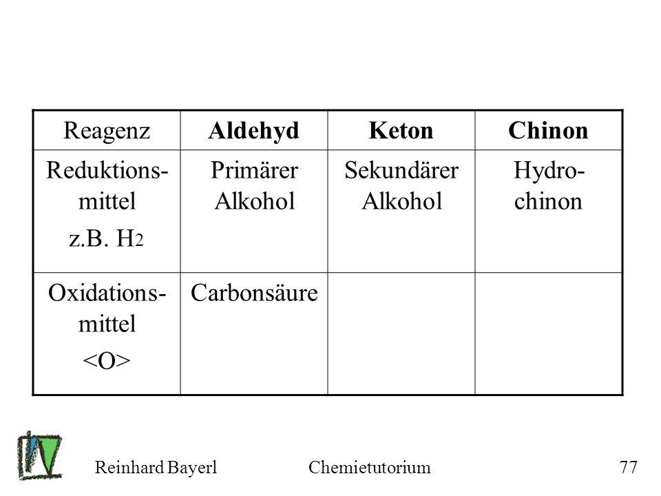 Reinhard BayerlChemietutorium77 ReagenzAldehydKetonChinon Reduktions- mittel z.B. H 2 Primärer Alkohol Sekundärer Alkohol Hydro- chinon Oxidations- mi