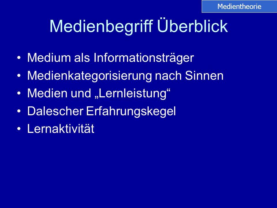 Medium als Informationsträger Medium als Träger oder Vermittler von Informationen Bsp: –Träger: Speicher, Datenträger –Vermittler: Werkzeug, z.B.