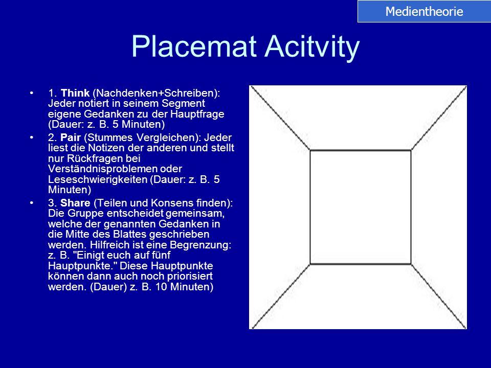 Placemat Acitvity 1. Think (Nachdenken+Schreiben): Jeder notiert in seinem Segment eigene Gedanken zu der Hauptfrage (Dauer: z. B. 5 Minuten) 2. Pair