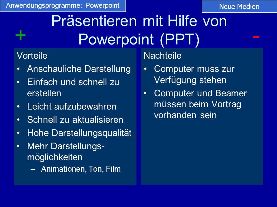 Präsentieren mit Hilfe von Powerpoint (PPT) Vorteile Anschauliche Darstellung Einfach und schnell zu erstellen Leicht aufzubewahren Schnell zu aktuali
