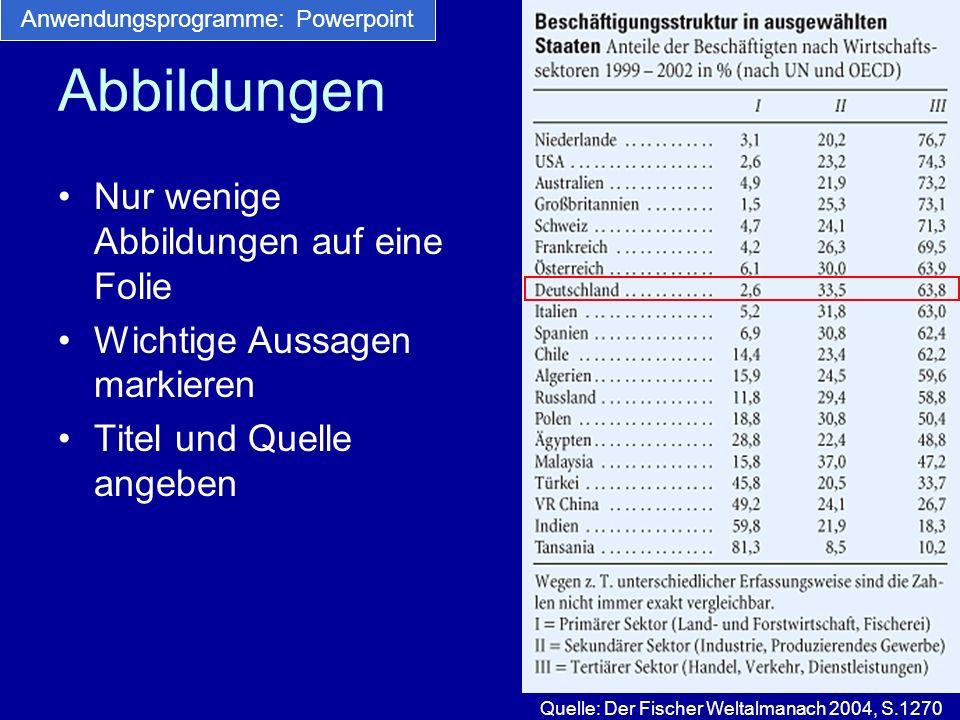 Abbildungen Nur wenige Abbildungen auf eine Folie Wichtige Aussagen markieren Titel und Quelle angeben Quelle: Der Fischer Weltalmanach 2004, S.1270 A