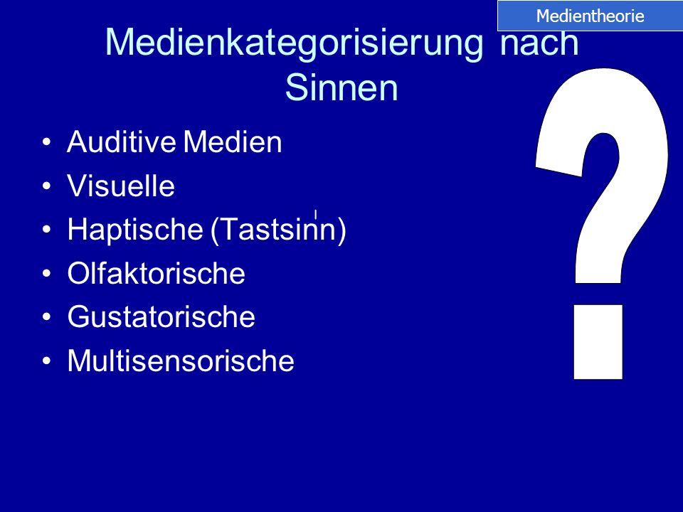 Quelle: Terra Erdkunde 9, Gymnasium NRW, Klett-Verlag, Gotha 2004 Neue Medien Anwendungsprogramme: Powerpoint