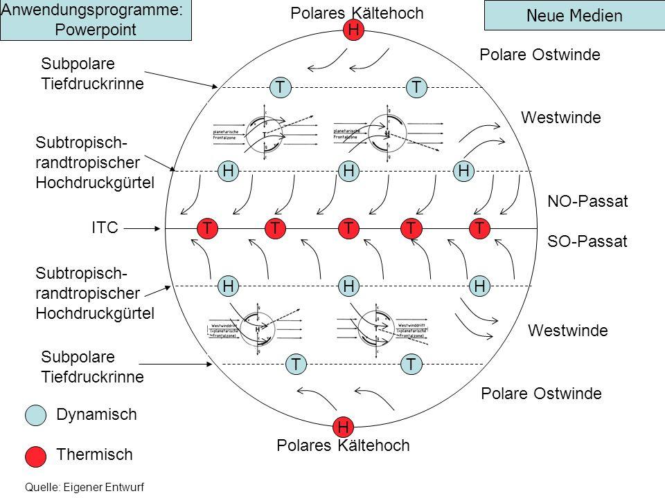 H TT T TT T T H HH ITC Subtropisch- randtropischer Hochdruckgürtel Subtropisch- randtropischer Hochdruckgürtel Subpolare Tiefdruckrinne Subpolare Tief