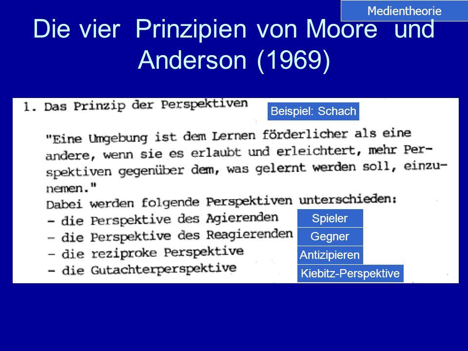 Medientheorie Die vier Prinzipien von Moore und Anderson (1969) Spieler Gegner Antizipieren Kiebitz-Perspektive Beispiel: Schach